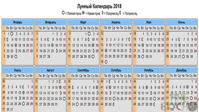 lunnyj-kalender